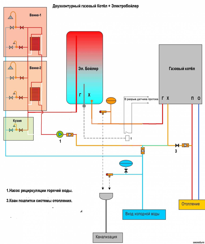 схема подключения электровентилятор