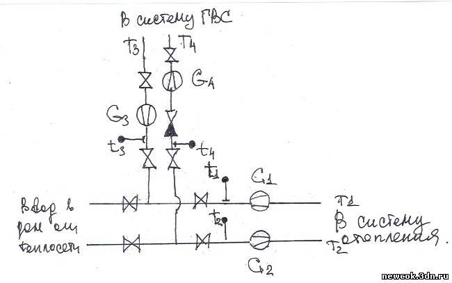 Система отопления зависимая, схема разбора ГВС открытая.  Располагаемый...  Уважаемые коллеги, вот такая схема (не я...